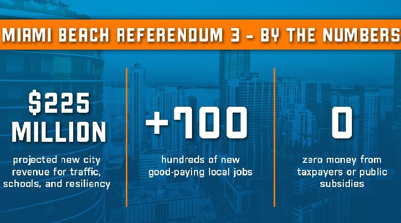 """The Benefits of Voting YES on Miami Beach Referendum 3"""